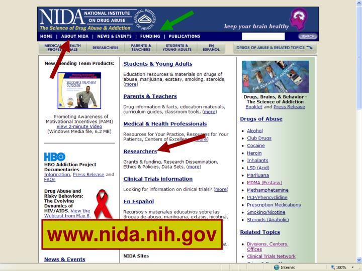 www.nida.nih.gov