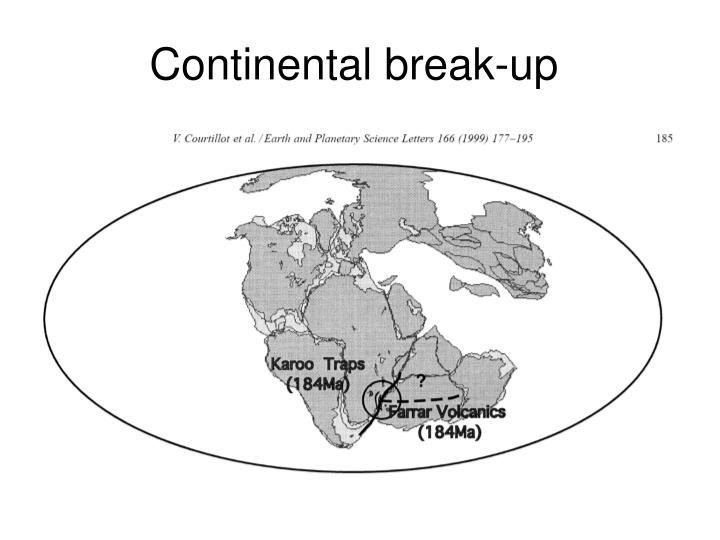Continental break-up