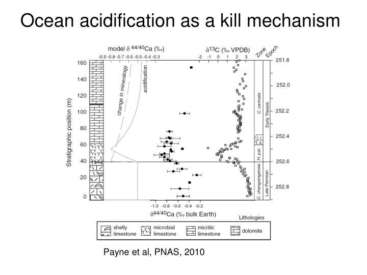 Ocean acidification as a kill mechanism