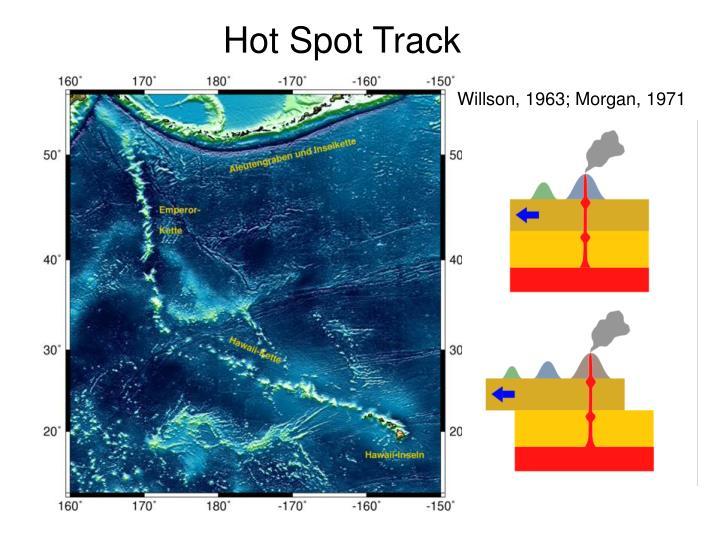 Hot Spot Track