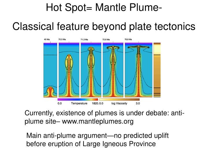 Hot Spot= Mantle Plume-
