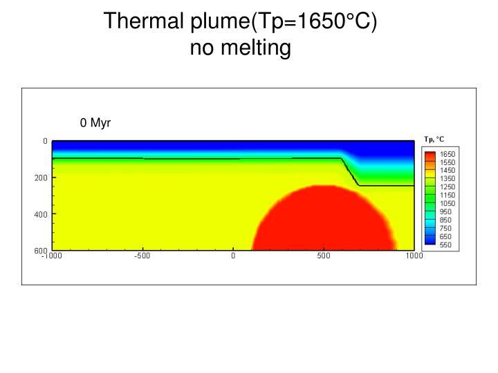 Thermal plume