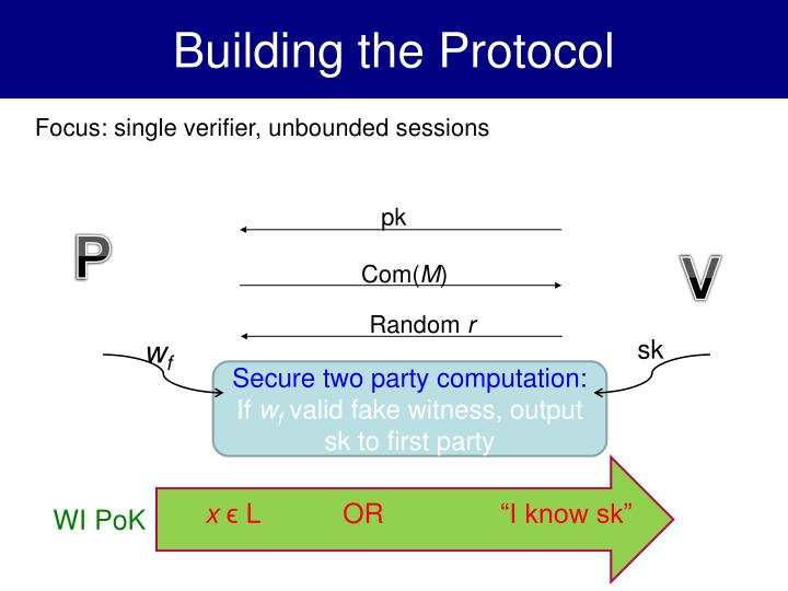 Building the Protocol