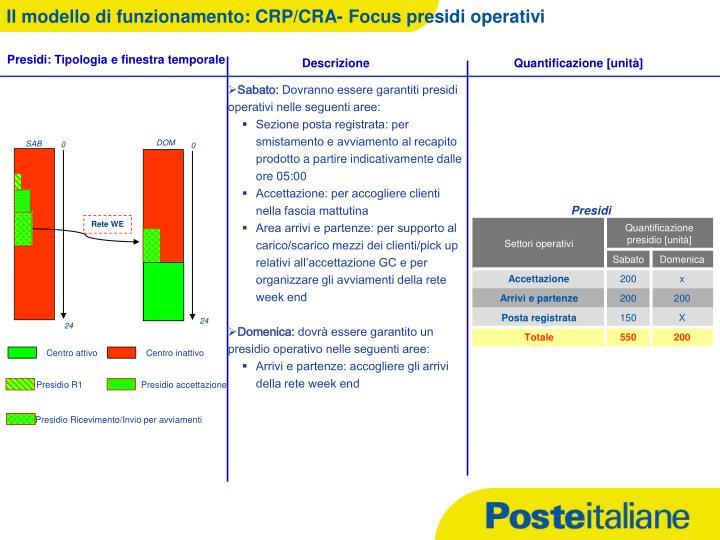 Il modello di funzionamento: CRP/CRA- Focus presidi operativi