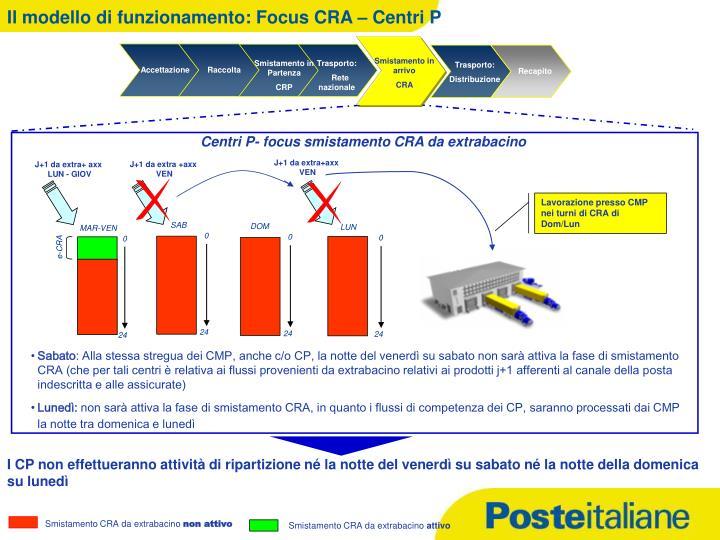 Il modello di funzionamento: Focus CRA – Centri P