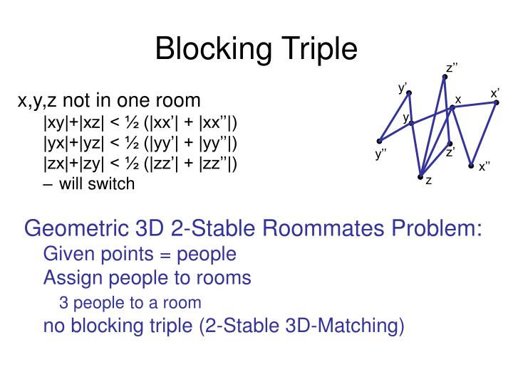 Blocking Triple