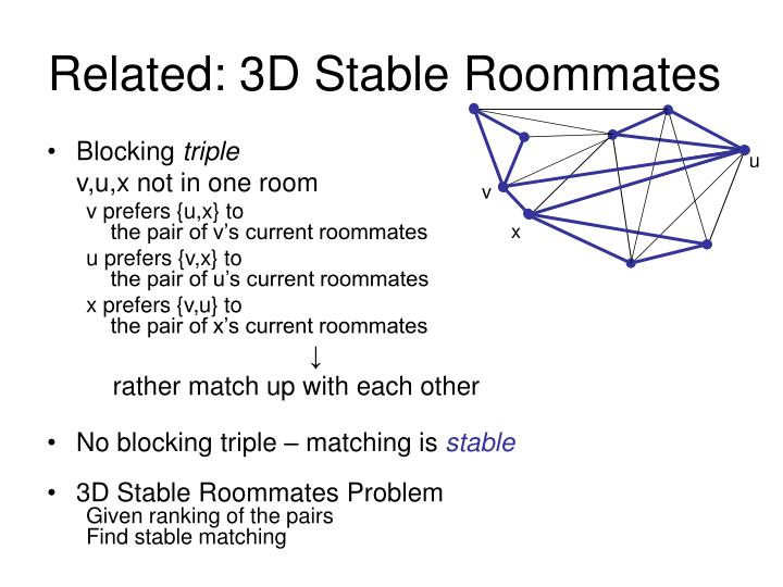 Related: 3D Stable Roommates