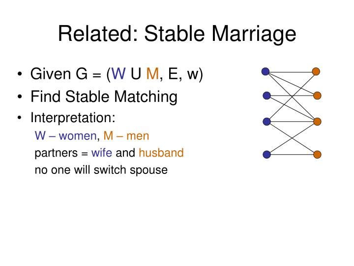 Related: Stable Marriage