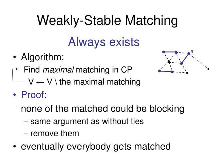 Weakly-Stable Matching