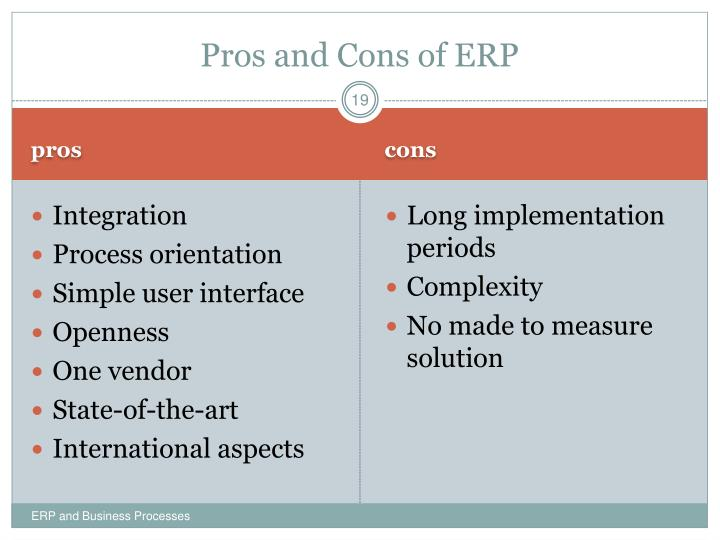Pros and Cons of ERP