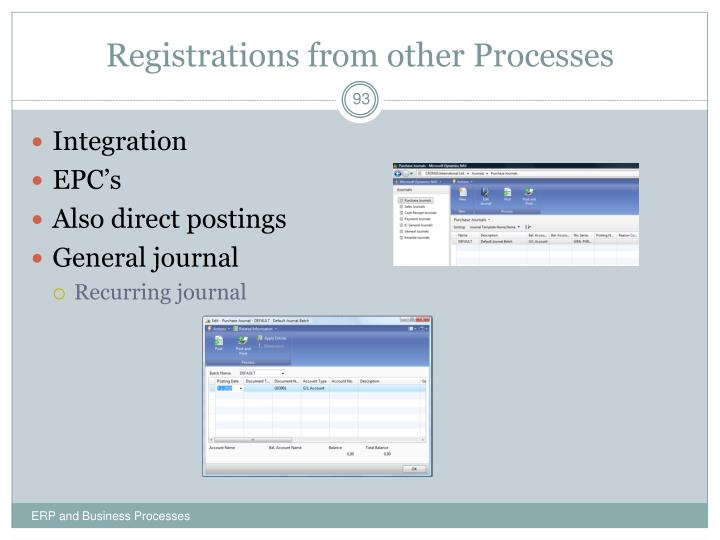 Registrations from other Processes