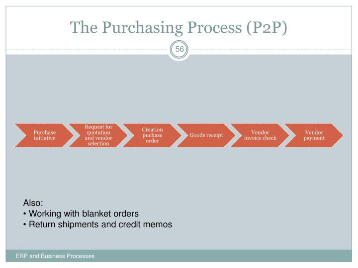The Purchasing Process (P2P)