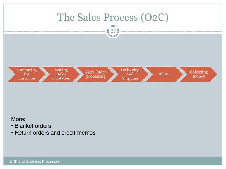 The Sales Process (O2C)