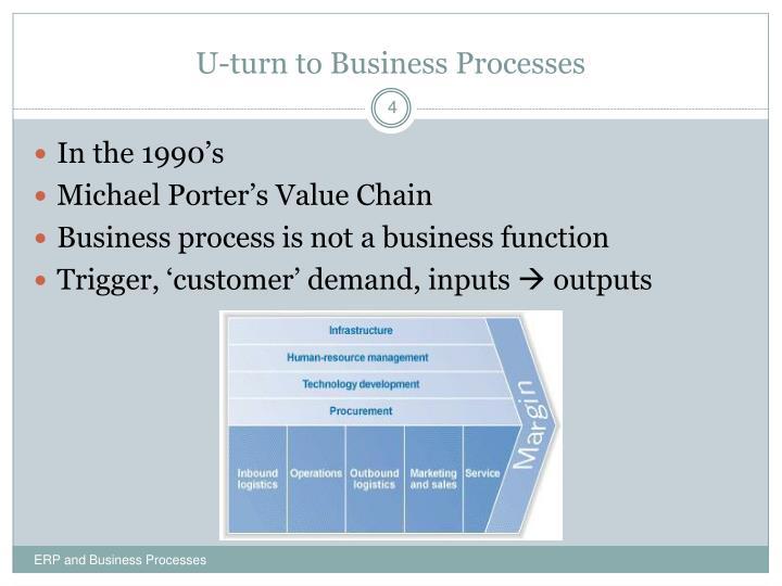 U-turn to Business Processes