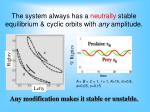 the system always has a neutrally stable equilibrium cyclic orbits with any amplitude