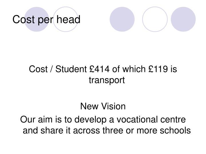 Cost per head