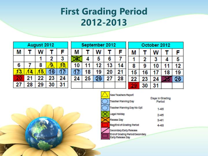 First Grading Period