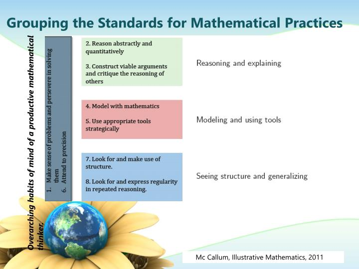 Grouping the Standards for Mathematical Practices