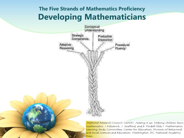 The Five Strands of Mathematics Proficiency