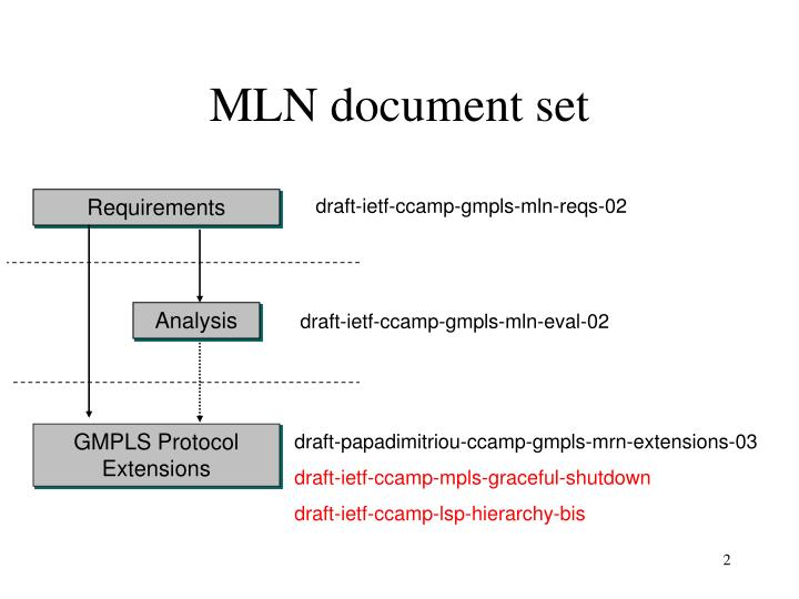 Mln document set