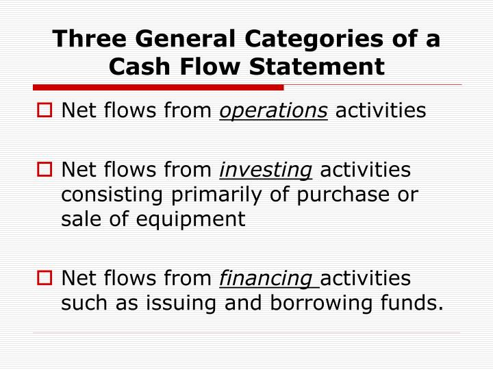 Three General Categories of a Cash Flow Statement