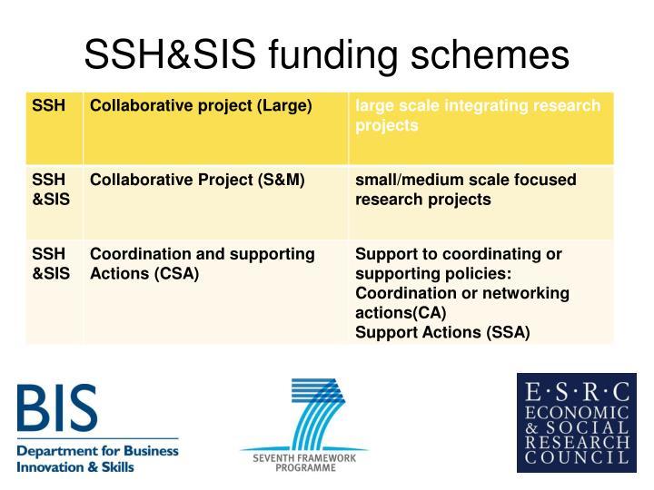 SSH&SIS funding schemes