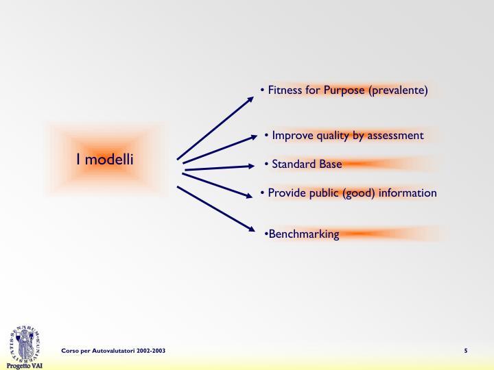 Fitness for Purpose (prevalente)