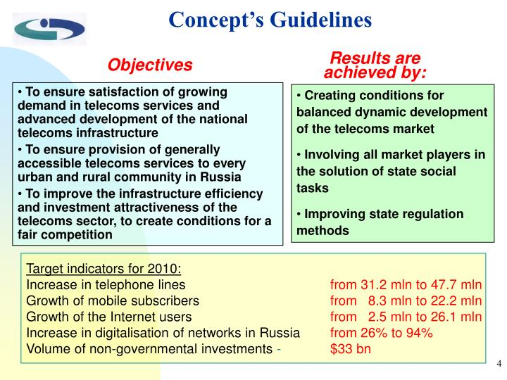 Concept's Guidelines