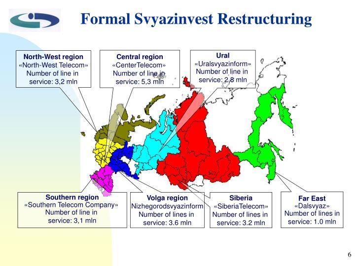 Formal Svyazinvest Restructuring