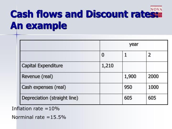Cash flows and Discount rates: