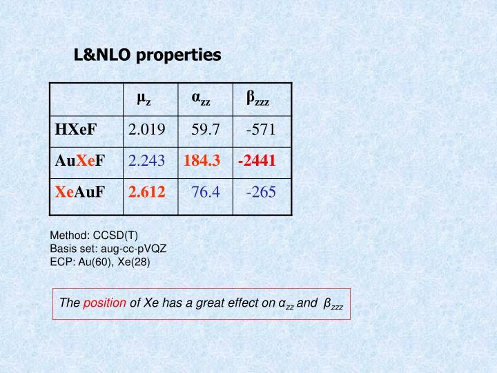 L&NLO properties