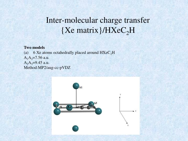 Inter-molecular charge transfer