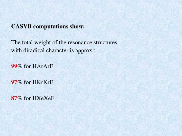 CASVB computations show: