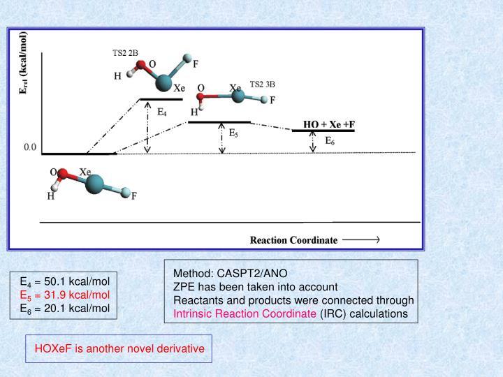 Method: CASPT2/ANO