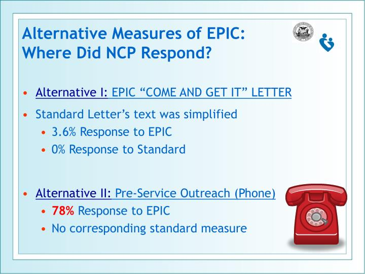 Alternative Measures of EPIC: