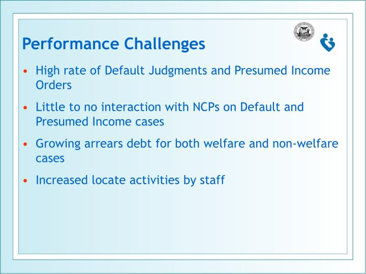 Performance challenges