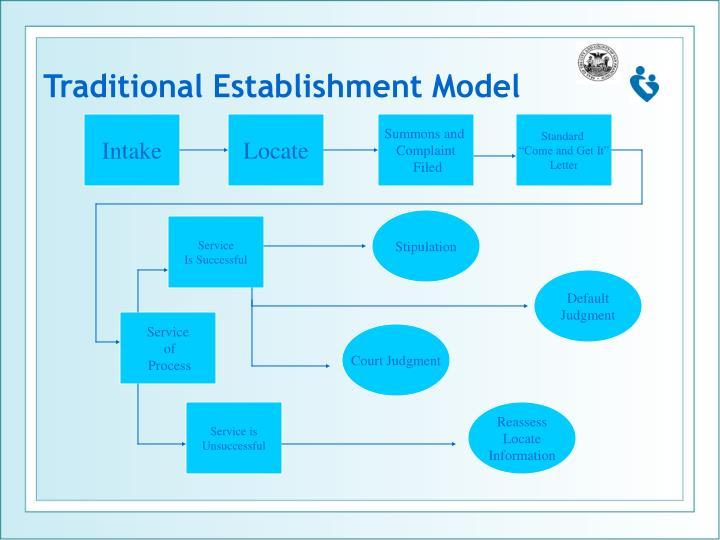 Traditional Establishment Model