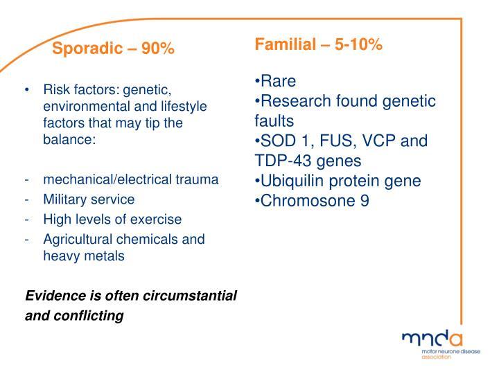 Familial – 5-10%