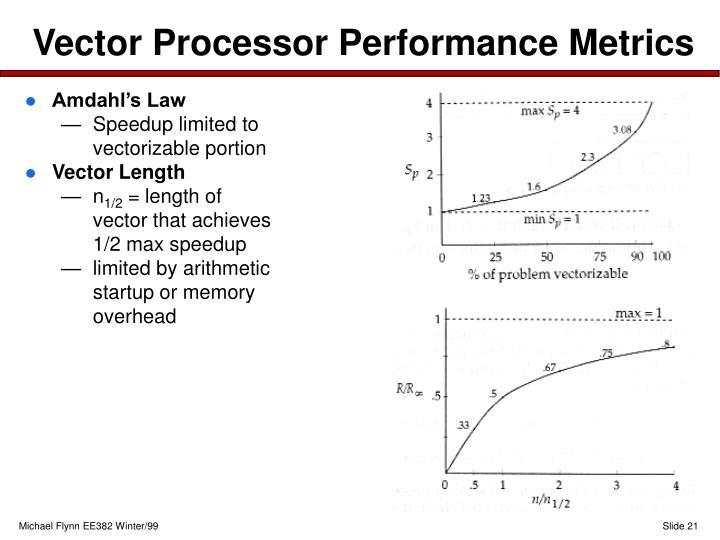 Vector Processor Performance Metrics