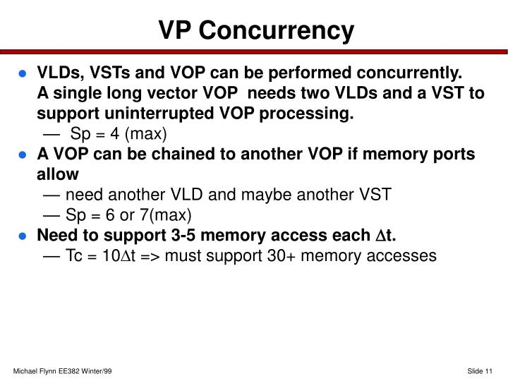 VP Concurrency