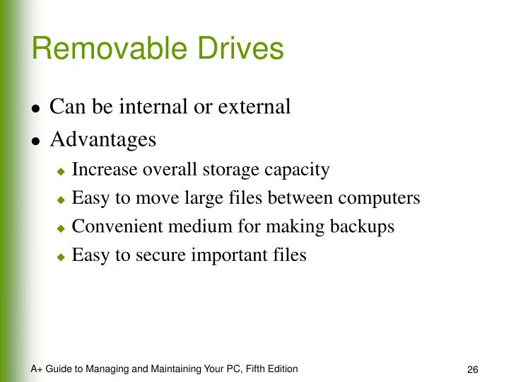 Removable Drives
