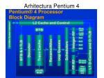 arhitectura pentium 4