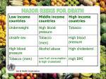 major risks for death