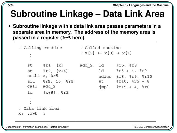 Subroutine Linkage – Data Link Area