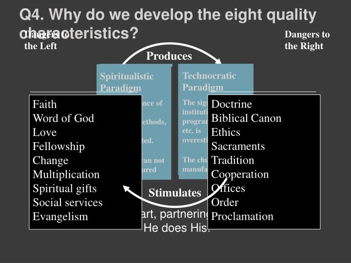 Q4. Why do we develop the eight quality characteristics?