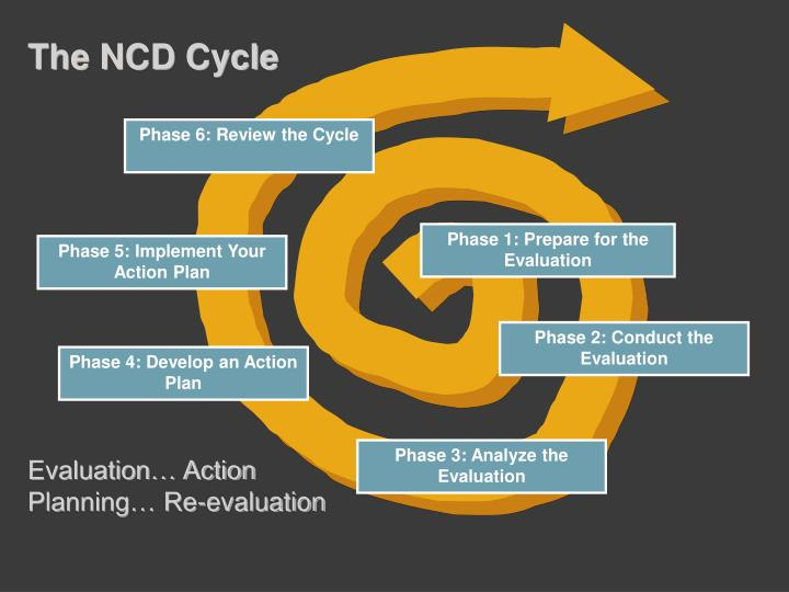 The NCD Cycle