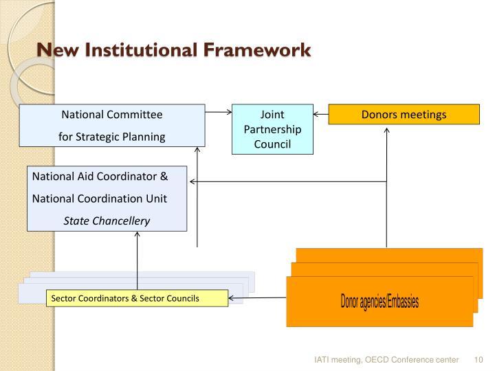 New Institutional Framework