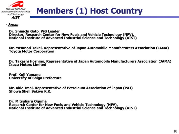 Members (1) Host Country