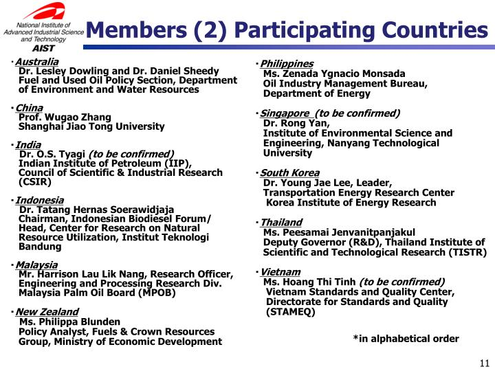 Members (2) Participating Countries