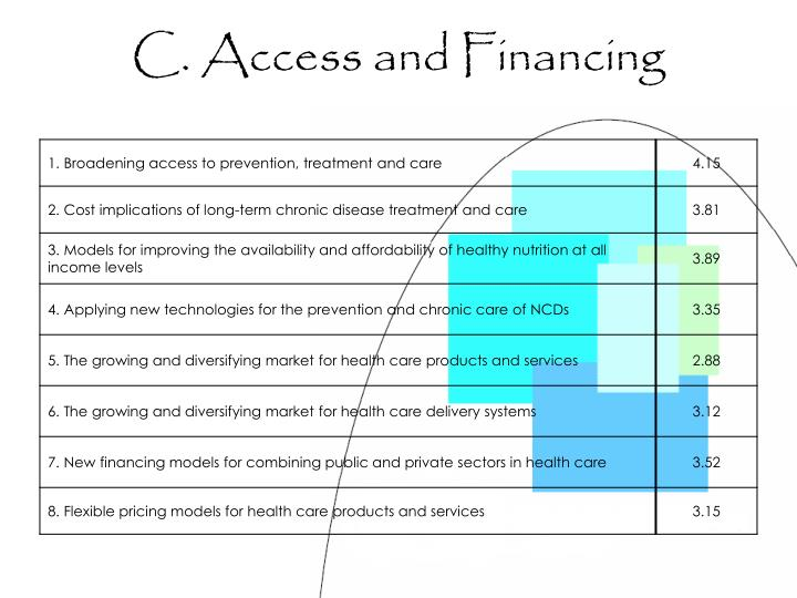 C. Access and Financing